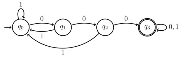 toc_1-figure1-1